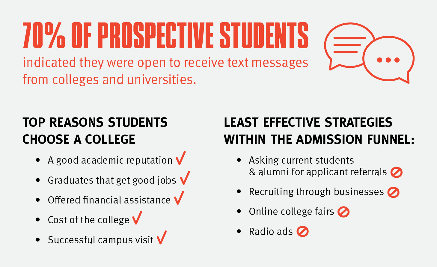 higher education marketing prospective students orange element graduate consider other factors like word of mouth marketing and satisfaction rate are your students and alumni happy your institution