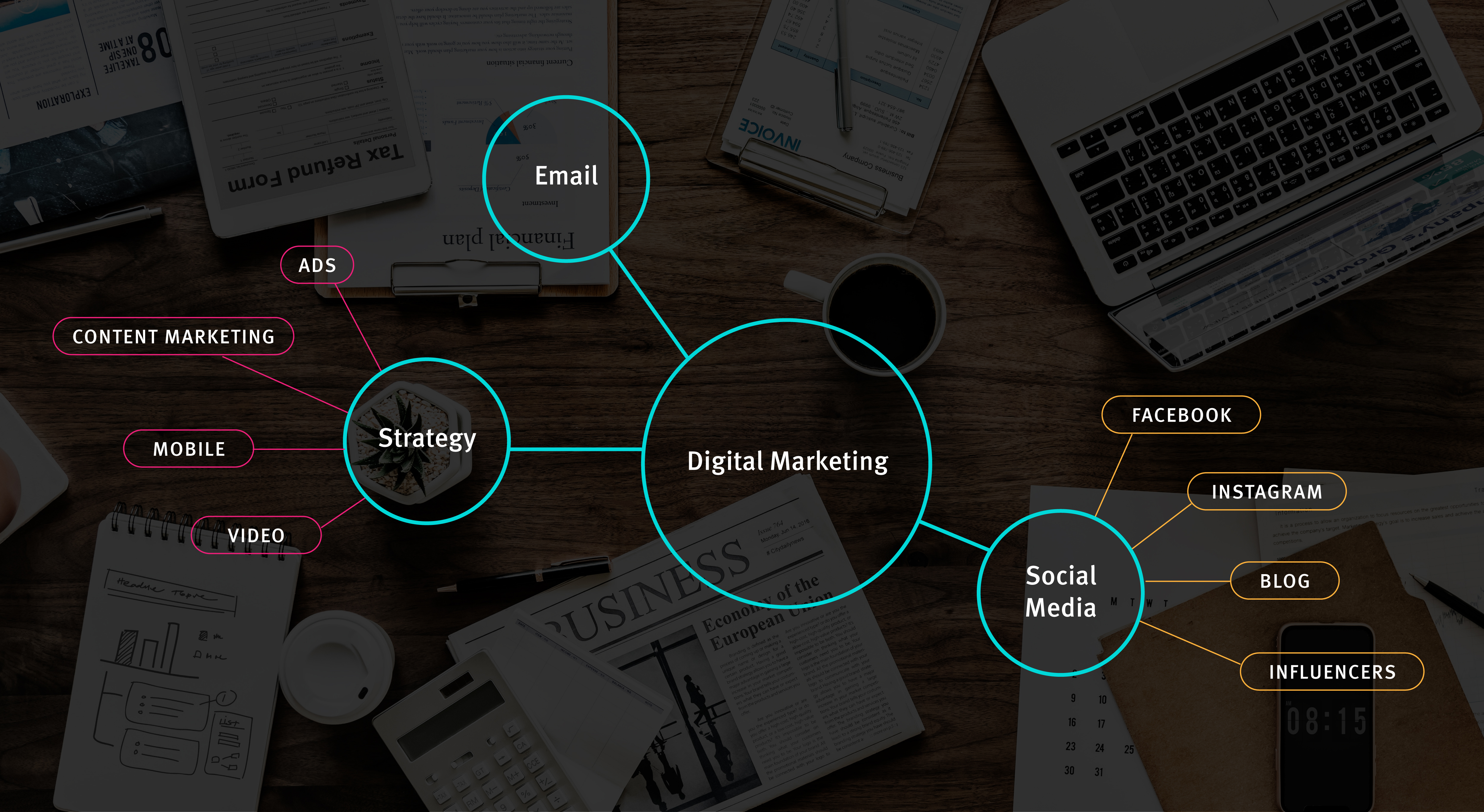 Digital marketing strategy graphic.