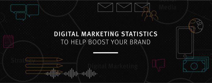 Digital marketing statistics to boost your brand.
