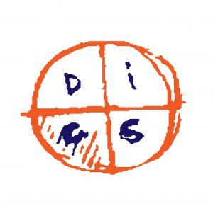 DiSC test diagram
